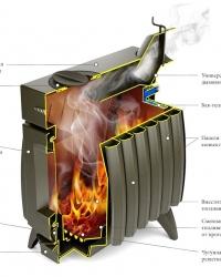 Огонь-батарея 11 антрацит-серый металлик
